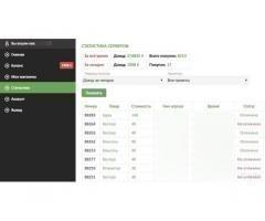 Готовый игровой сервер на платформе игры майнкрафт
